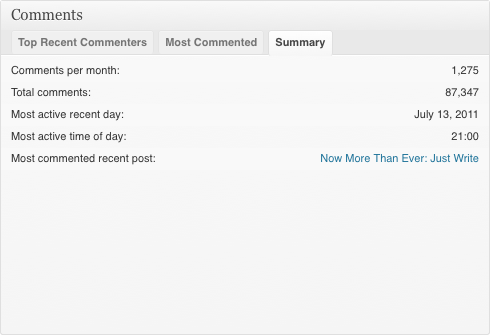 Comment Stats Summary
