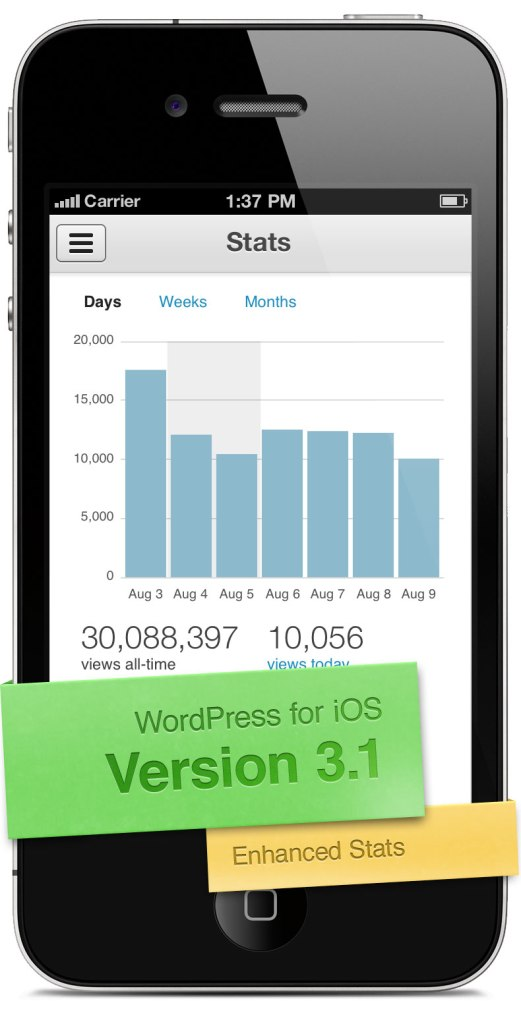 Screenshot of Version 3.1 of WordPress for iOS, showing Enhanced Stats