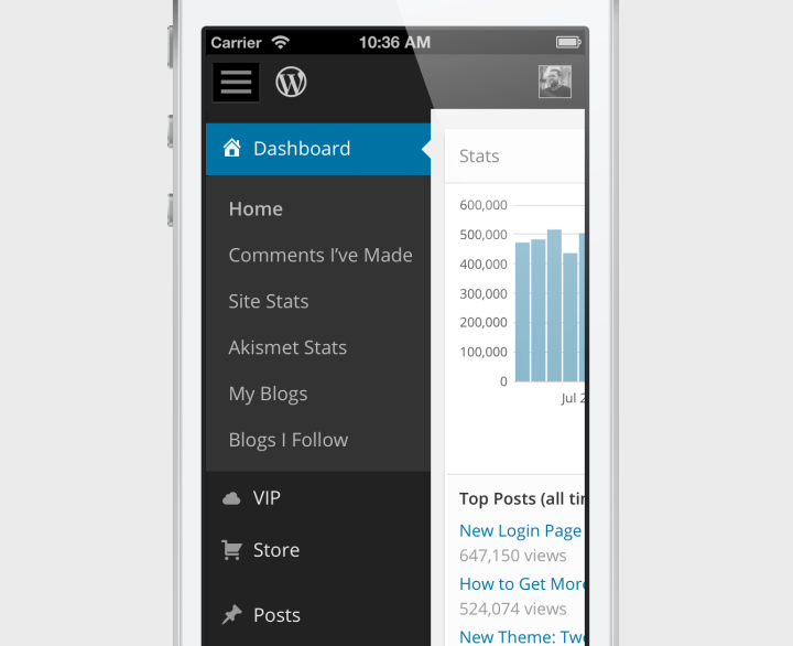 The responsive dashboard is tailored for smartphones and tablets.