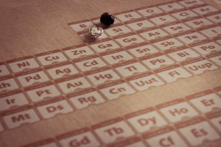 photo challenge letters periodic table