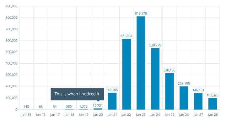 Matthew-Fray-Stats-Chart