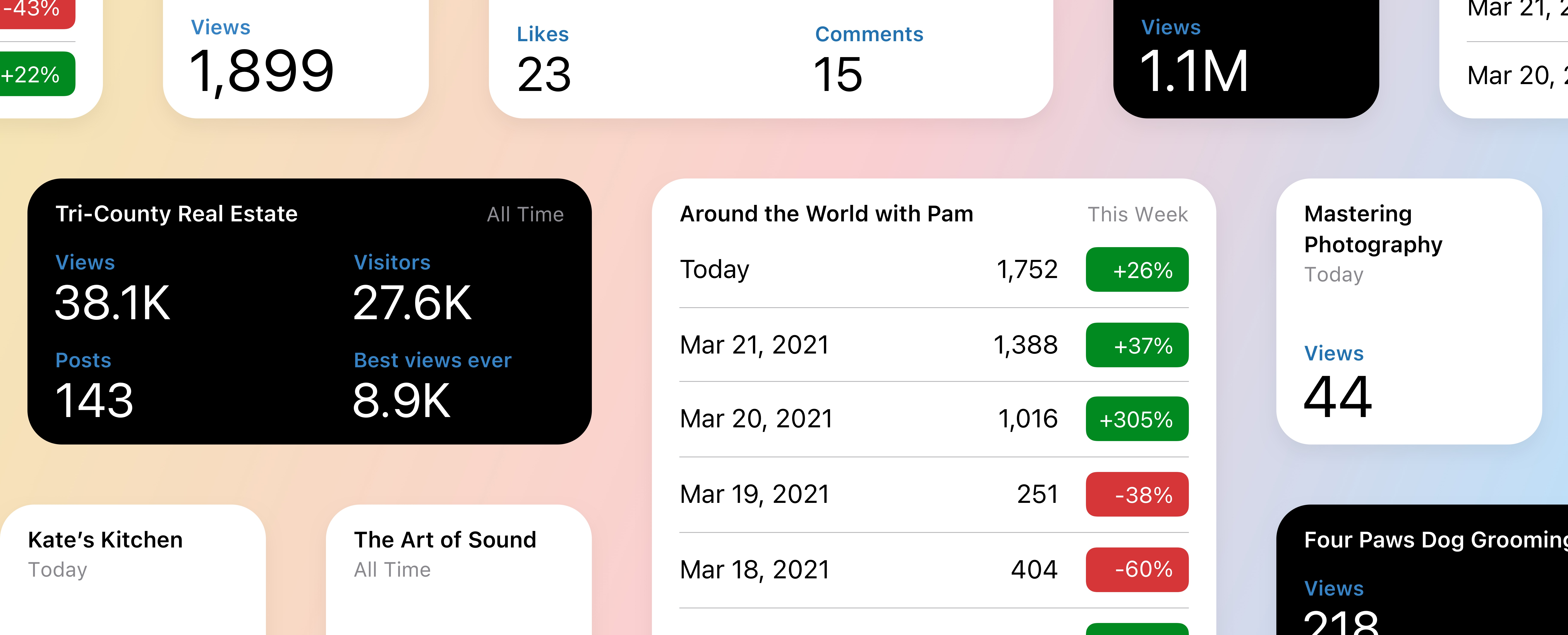 Introducing new Stats widgets for iPhone