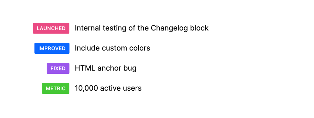 """Changelog blocks with """"Launched"""", """"Improved"""", """"Fixed"""", and """"Metric"""" labels."""